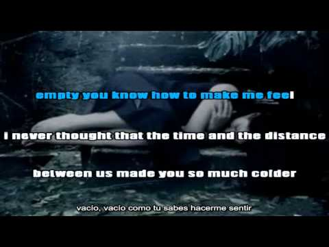 the rasmus - guilty (karaoke - instrumental)